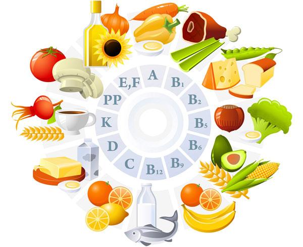 Что крадет витамины и препятствует их усвоению